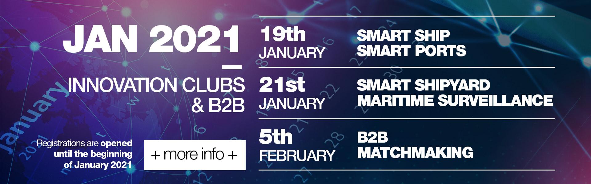 Innovation Clubs & B2B